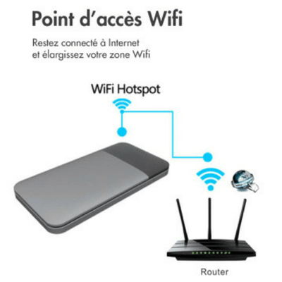 shema hotpsot point acces wifi avec routeur